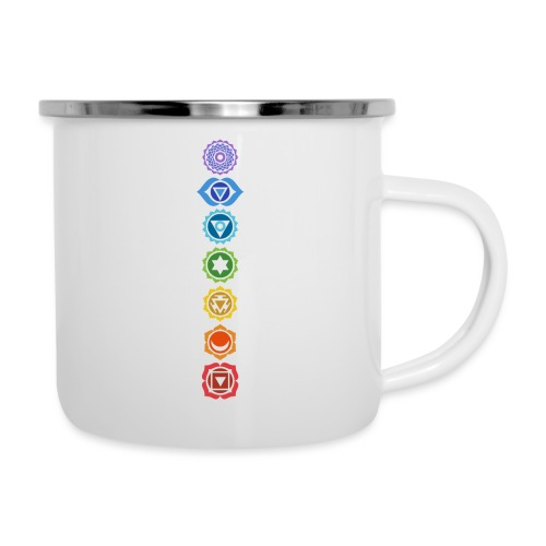 The 7 Chakras, Energy Centres Of The Body - Camper Mug