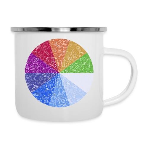 APV 10.1 - Camper Mug