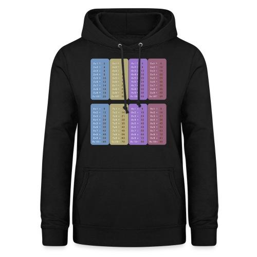 Table de multiplication - Sweat à capuche Femme