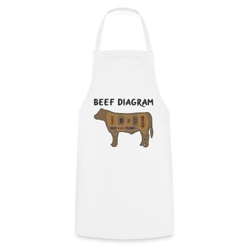 Beef Diagram Rindfleisch Grill Shirt Geschenk - Kochschürze