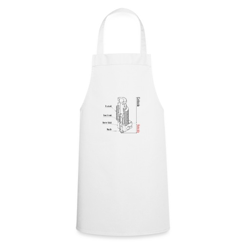 Hotend anatomy (no text). - Cooking Apron
