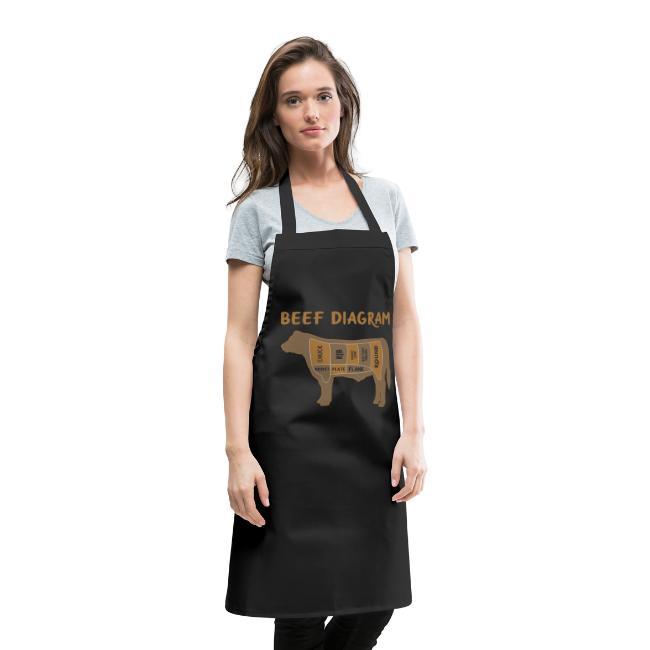 Beef Rind Diagram Rindfleisch Grill Shirt Geschenk