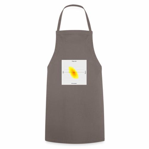 Heatmap - Kochschürze