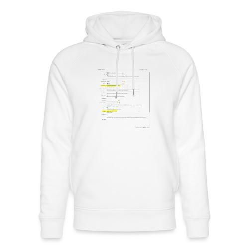 IMG_20112014_164024 - Ekologiczna bluza z kapturem typu unisex Stanley & Stella