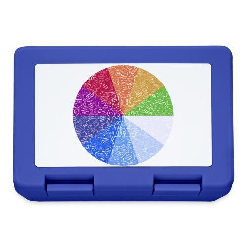 APV 10.1 - Lunchbox
