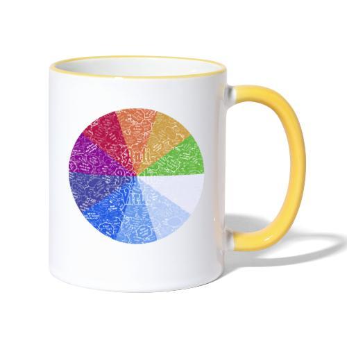APV 10.1 - Contrasting Mug