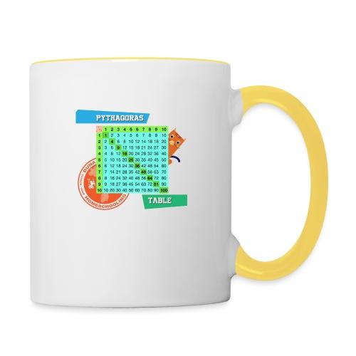 Pythagoras table - Tofarget kopp