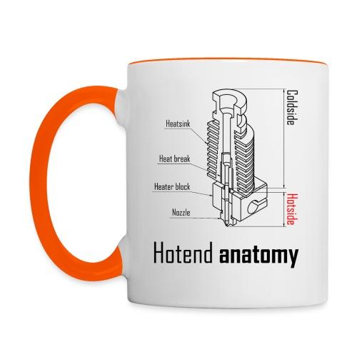 Hotend anatomy - Contrasting Mug