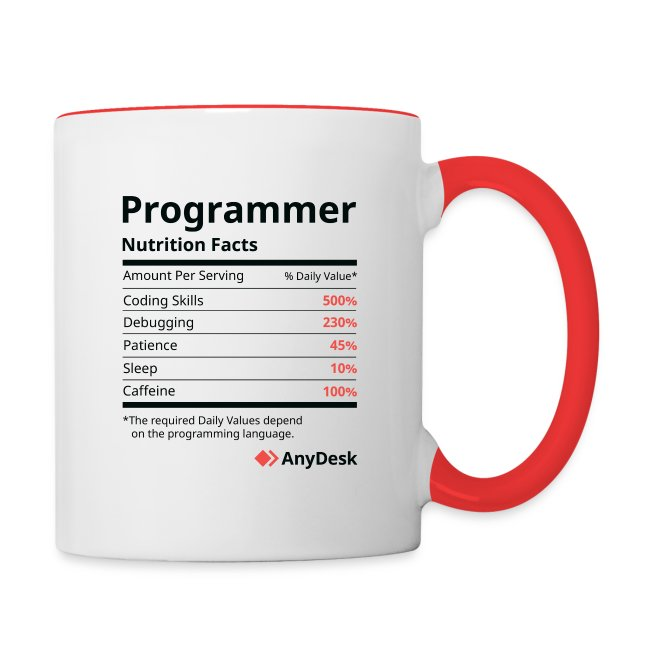 Programmer Nutrition Facts AnyDesk