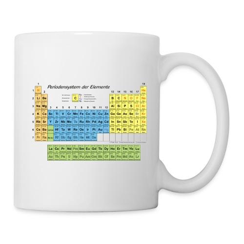 Periodensystem - Tasse