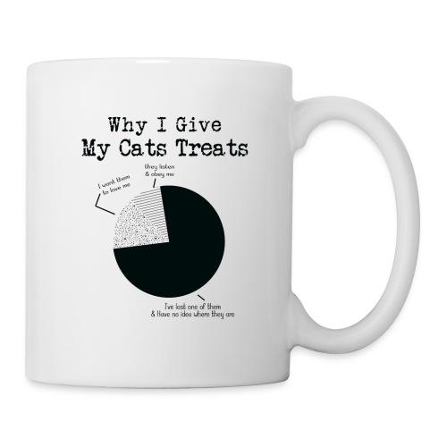 WHY I GIVE - Mug blanc