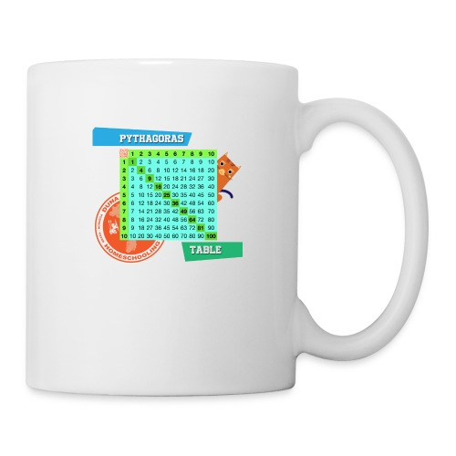 Pythagoras table - Kopp