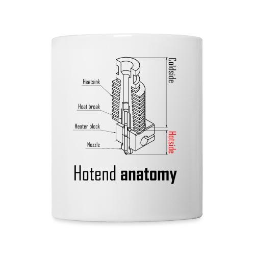 Hotend anatomy - Mug