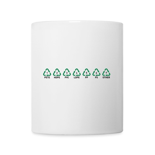 Recyclable Resin Identification Codes (RIC). - Mug