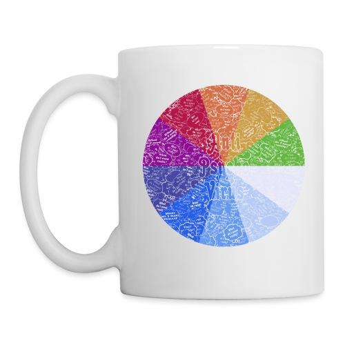 APV 10.1 - Mug
