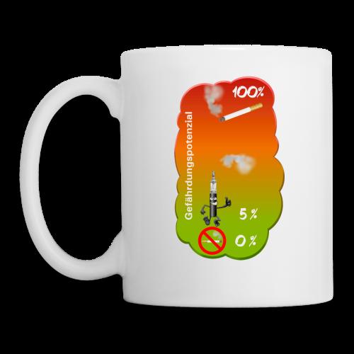 Gefährdungspotenzial - Tasse
