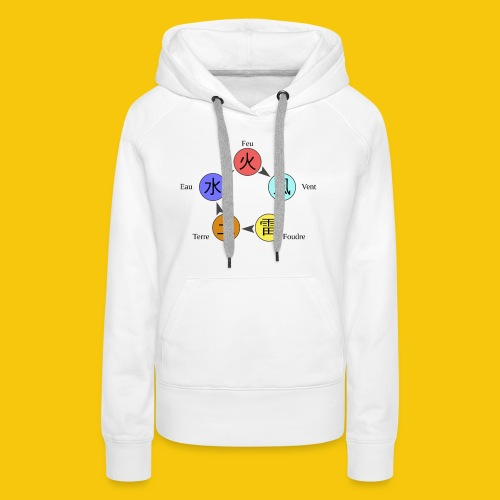 Mug Chakra - Sweat-shirt à capuche Premium pour femmes