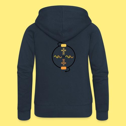 Biocontainment tRNA - shirt women - Vrouwenjack met capuchon Premium