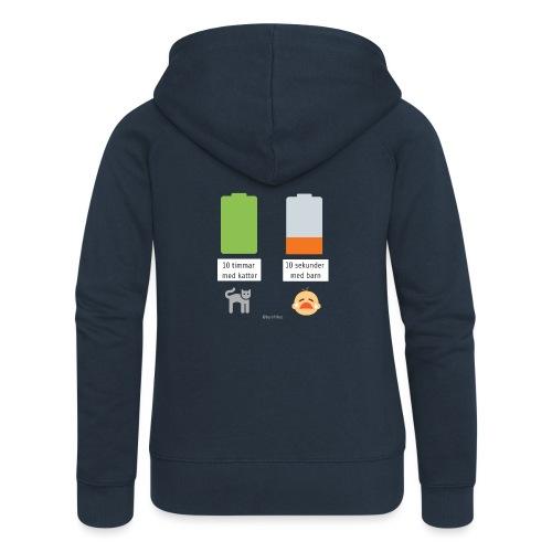 Livsbatteriet KATT - Premium luvjacka dam
