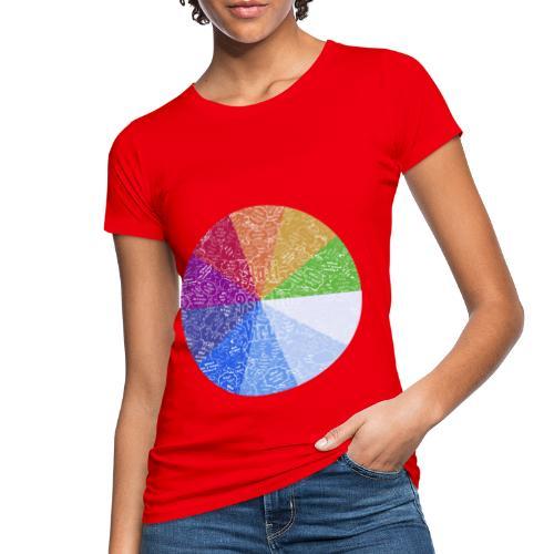 APV 10.1 - Women's Organic T-Shirt