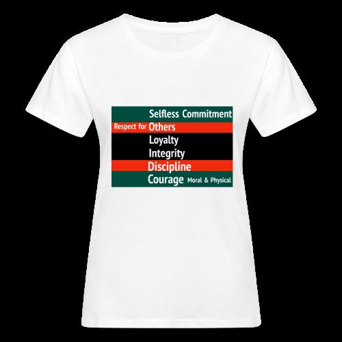 S.O.L.I.D.C. - Women's Organic T-Shirt