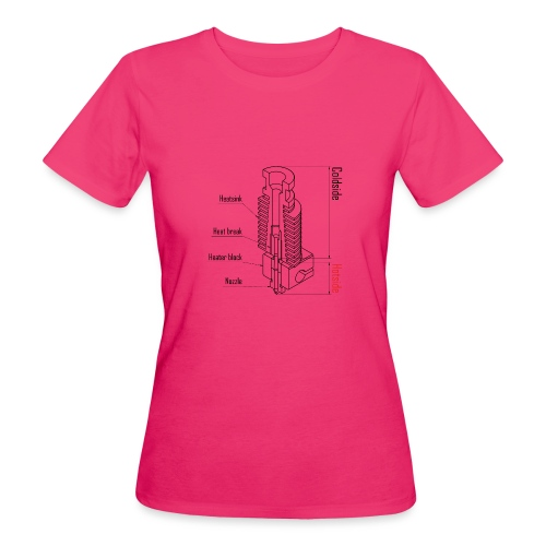 Hotend anatomy (no text). - Women's Organic T-Shirt