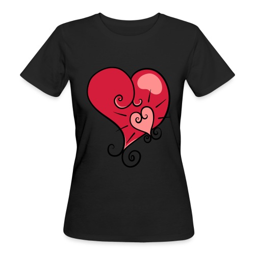 The world's most important. - Women's Organic T-Shirt