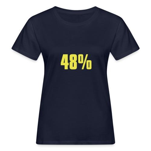 48% - Women's Organic T-Shirt
