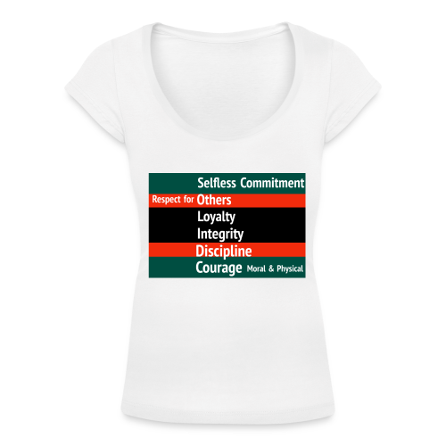 S.O.L.I.D.C. - Women's Scoop Neck T-Shirt