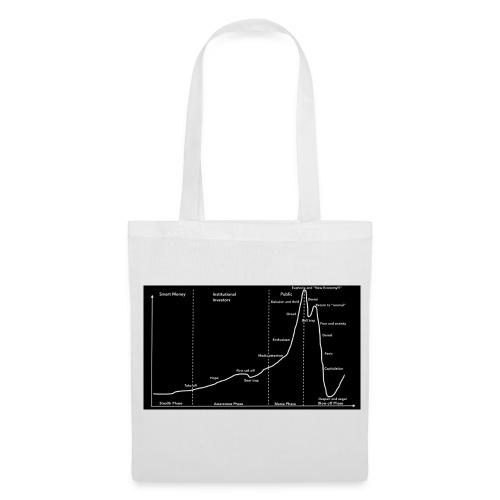 Stock market bubble cycle-Wall Street Cheat Sheet - Tygväska