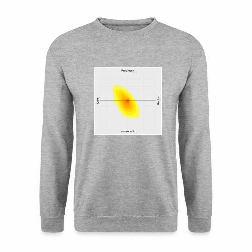 Heatmap - Männer Pullover