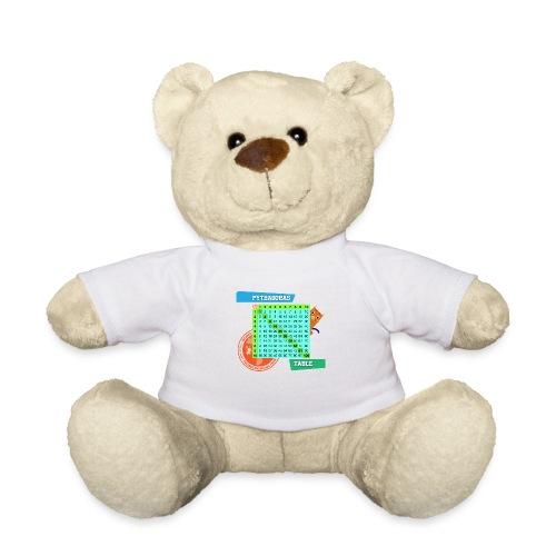 Pythagoras table - Teddybjørn