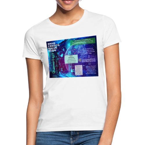 BNHE Credits generating digital value flow - Frauen T-Shirt