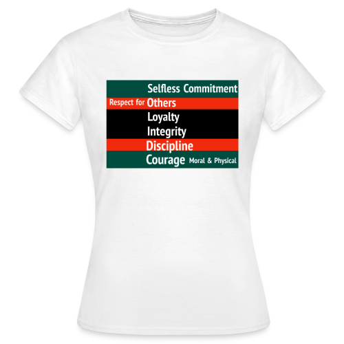 S.O.L.I.D.C. - Women's T-Shirt