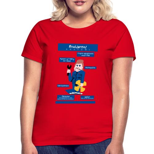 Bruksarens anatomi - Naisten t-paita