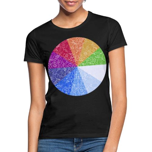 APV 10.1 - Women's T-Shirt
