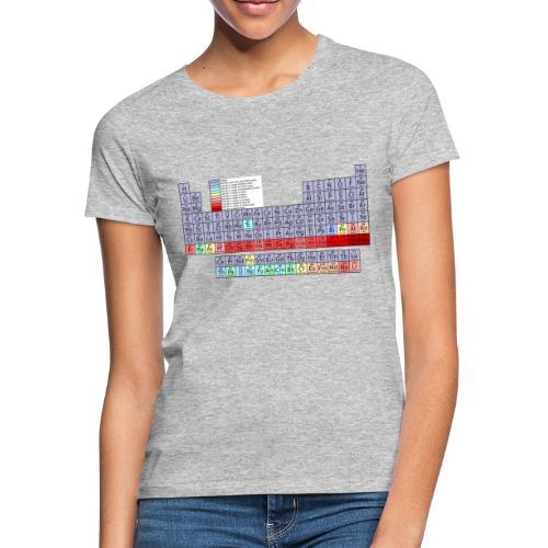 Periodensystem. - Frauen T-Shirt