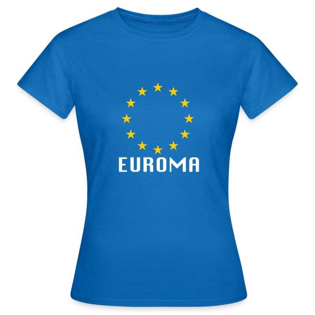 EUROMA