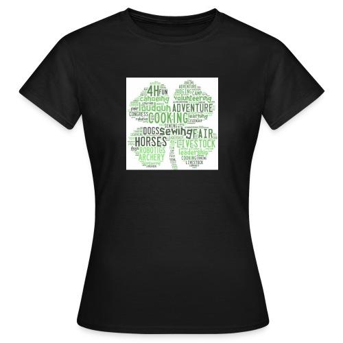 Skjermbilde_2016-06-18_kl-_23-25-24 - T-skjorte for kvinner