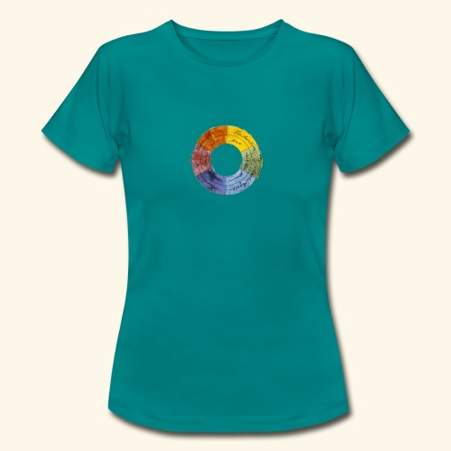 farbkreis - Frauen T-Shirt