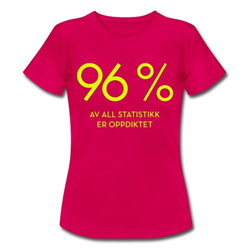 Statistikk-sprøyt (fra Det norske plagg) - T-skjorte for kvinner