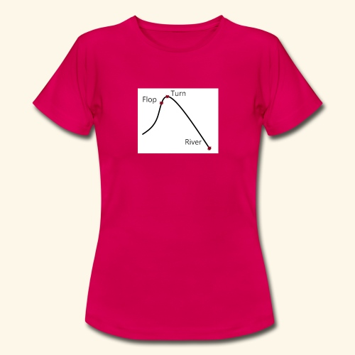 Poker Life - Frauen T-Shirt