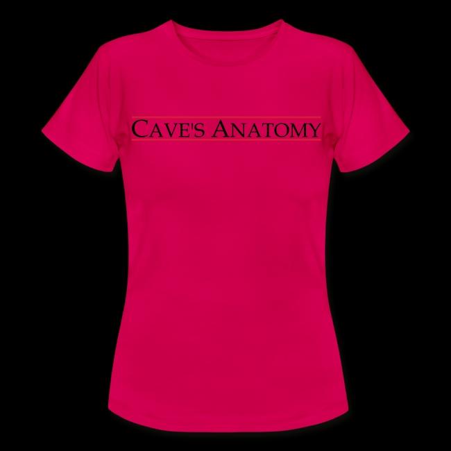 Caves anatomy