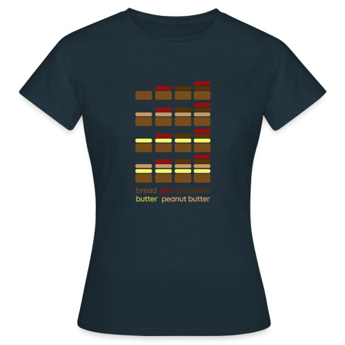 Toast Guide - Women's T-Shirt