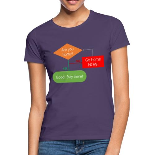 Are you home? - Women's T-Shirt