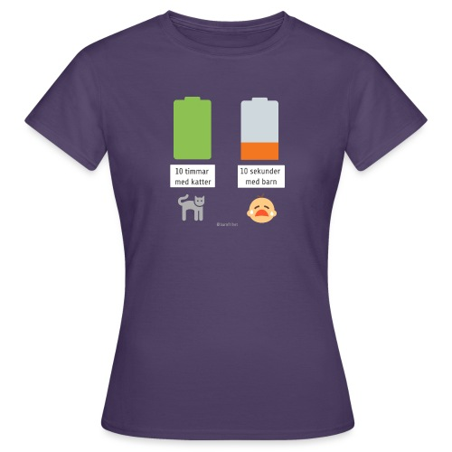 Livsbatteriet KATT - T-shirt dam