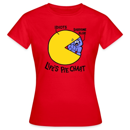 Life's Pie Chart - Women's T-Shirt
