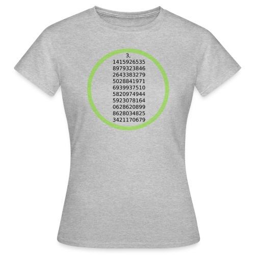 Number Pi Green Circle - Naisten t-paita