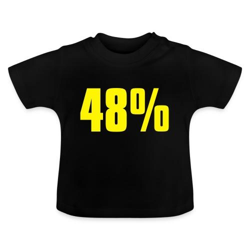 48% - Baby T-Shirt