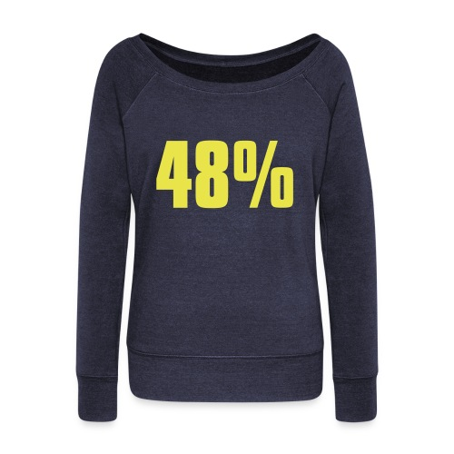 48% - Women's Boat Neck Long Sleeve Top